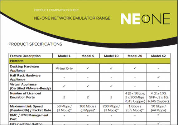 NE1 Comparison