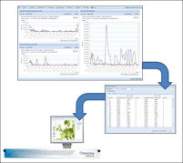 INE Profiler enhances the realism of simulated networked created by INE products
