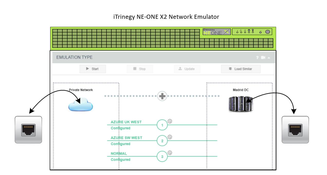 Network Emulator Cloud GUI
