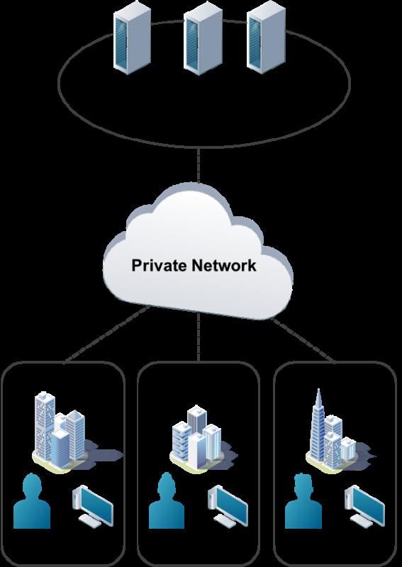 Cloud Migration Cloud Application Diagram
